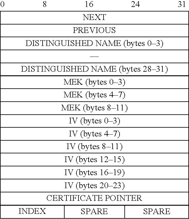Figure US20050010766A1-20050113-C00003