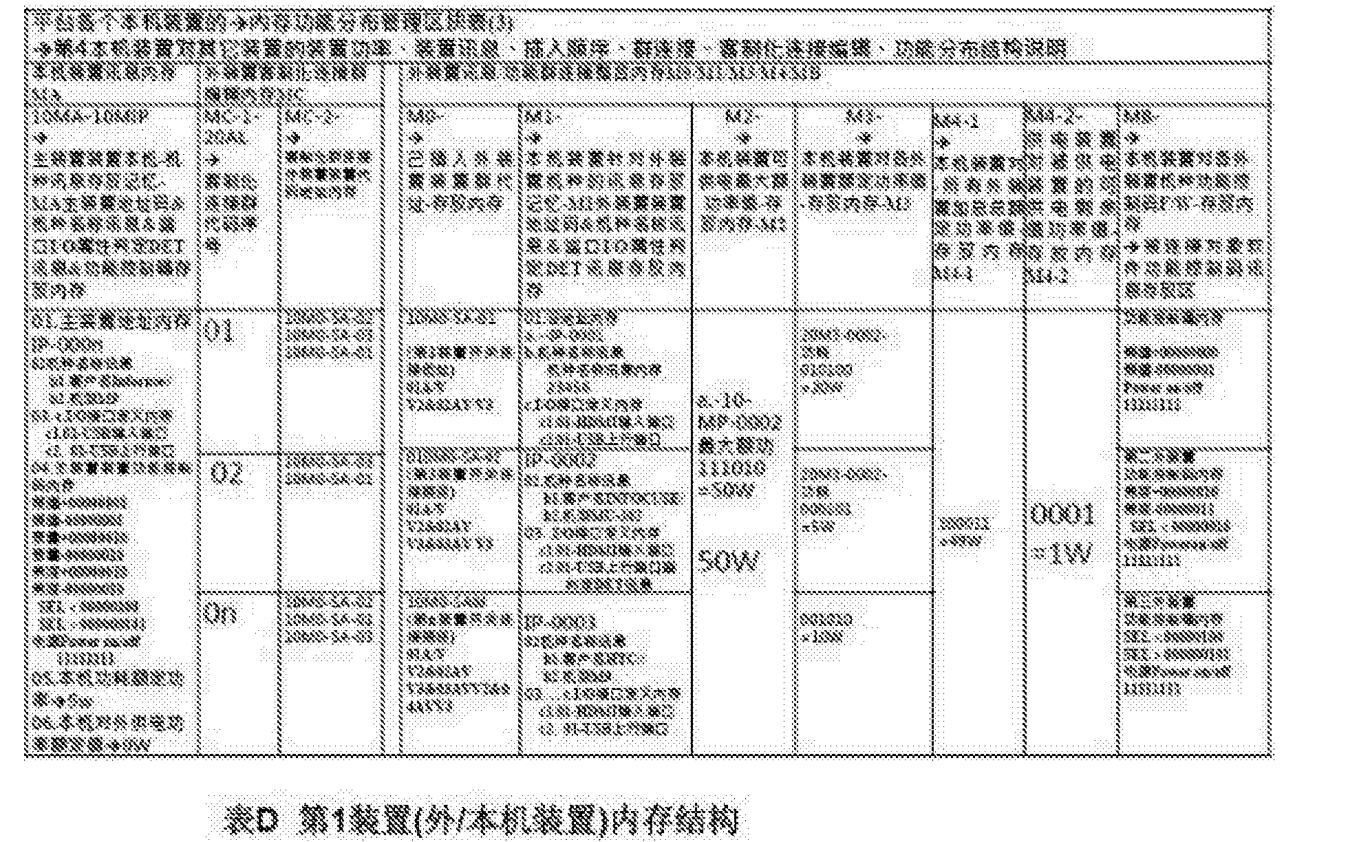 Figure CN107025194AD00101