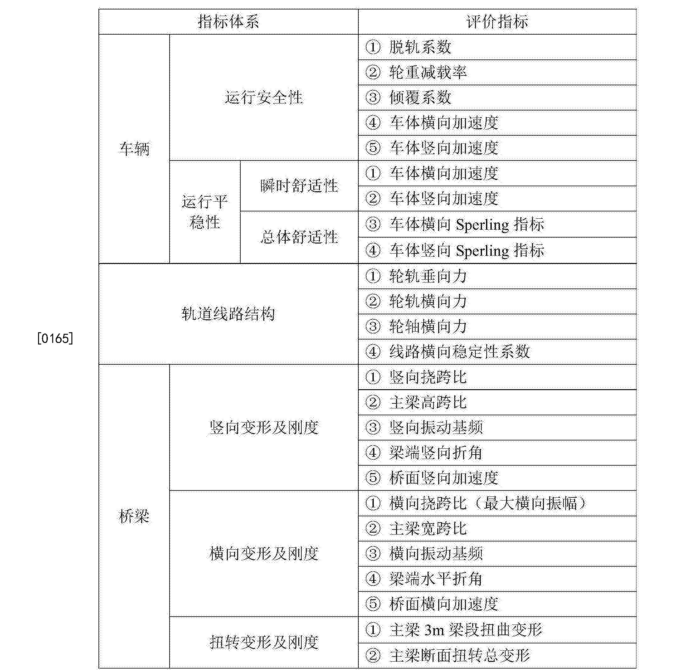Figure CN106951668AD00151