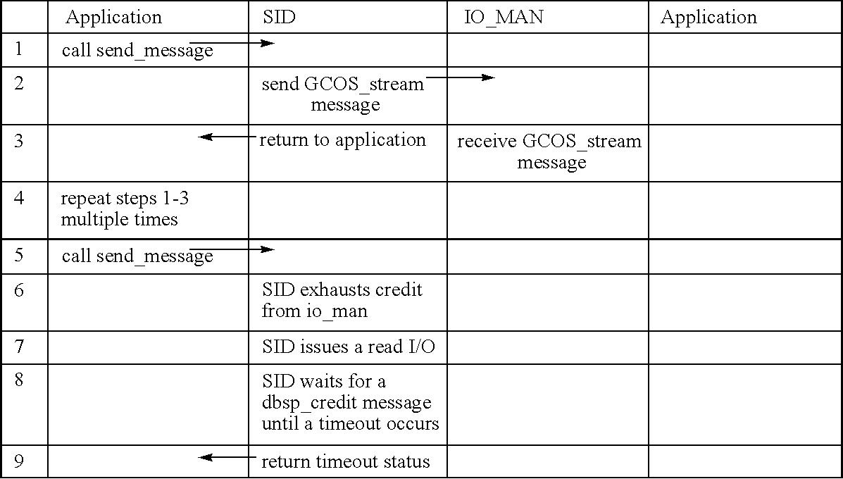 Figure US07024467-20060404-C00015