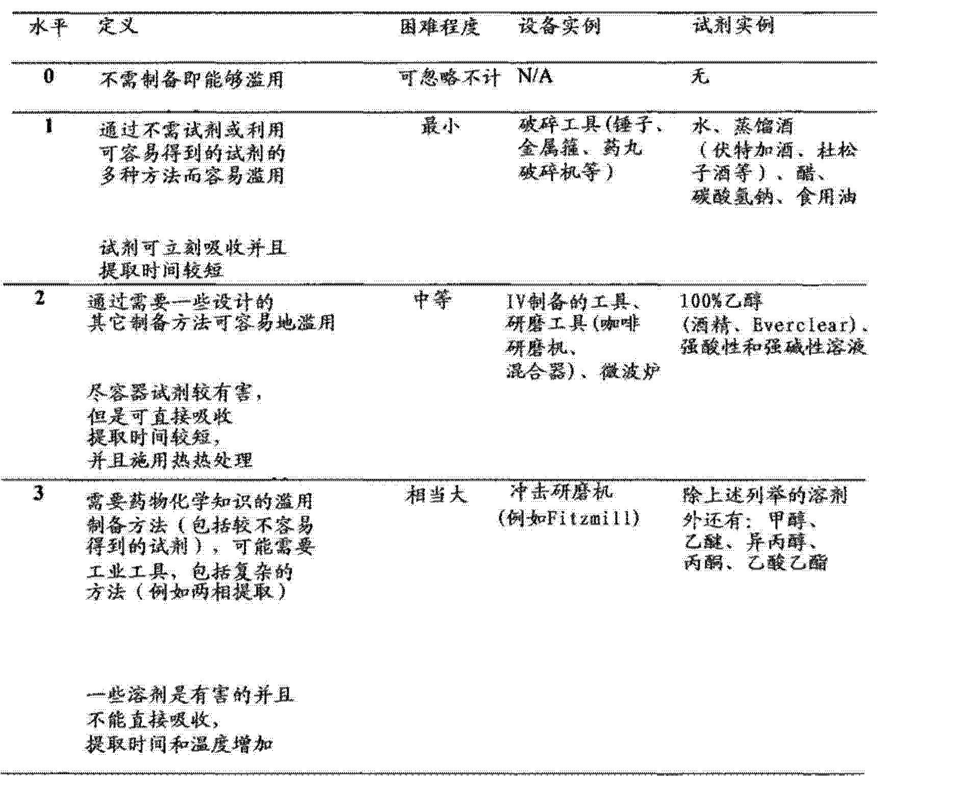 Figure CN102688241AD01501