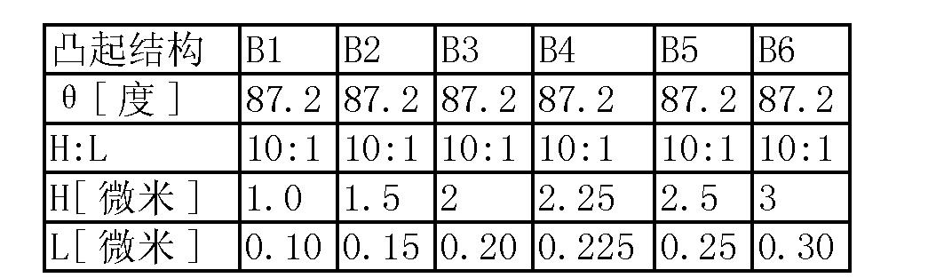 Figure CN101479777BD00471