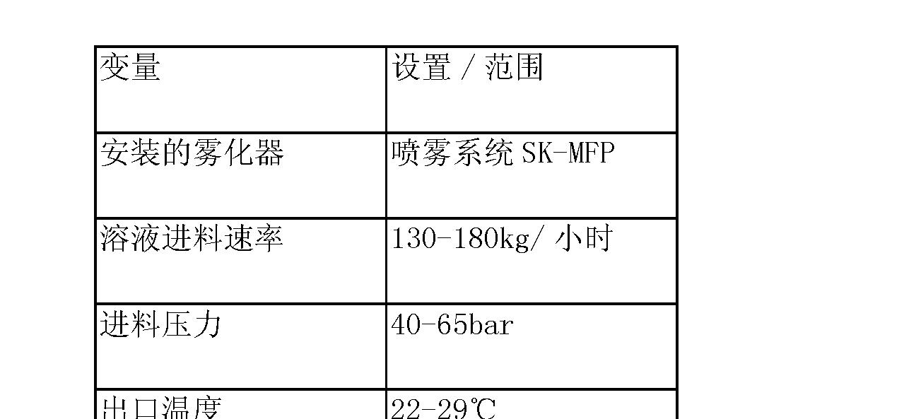 Figure CN103272234AD00331