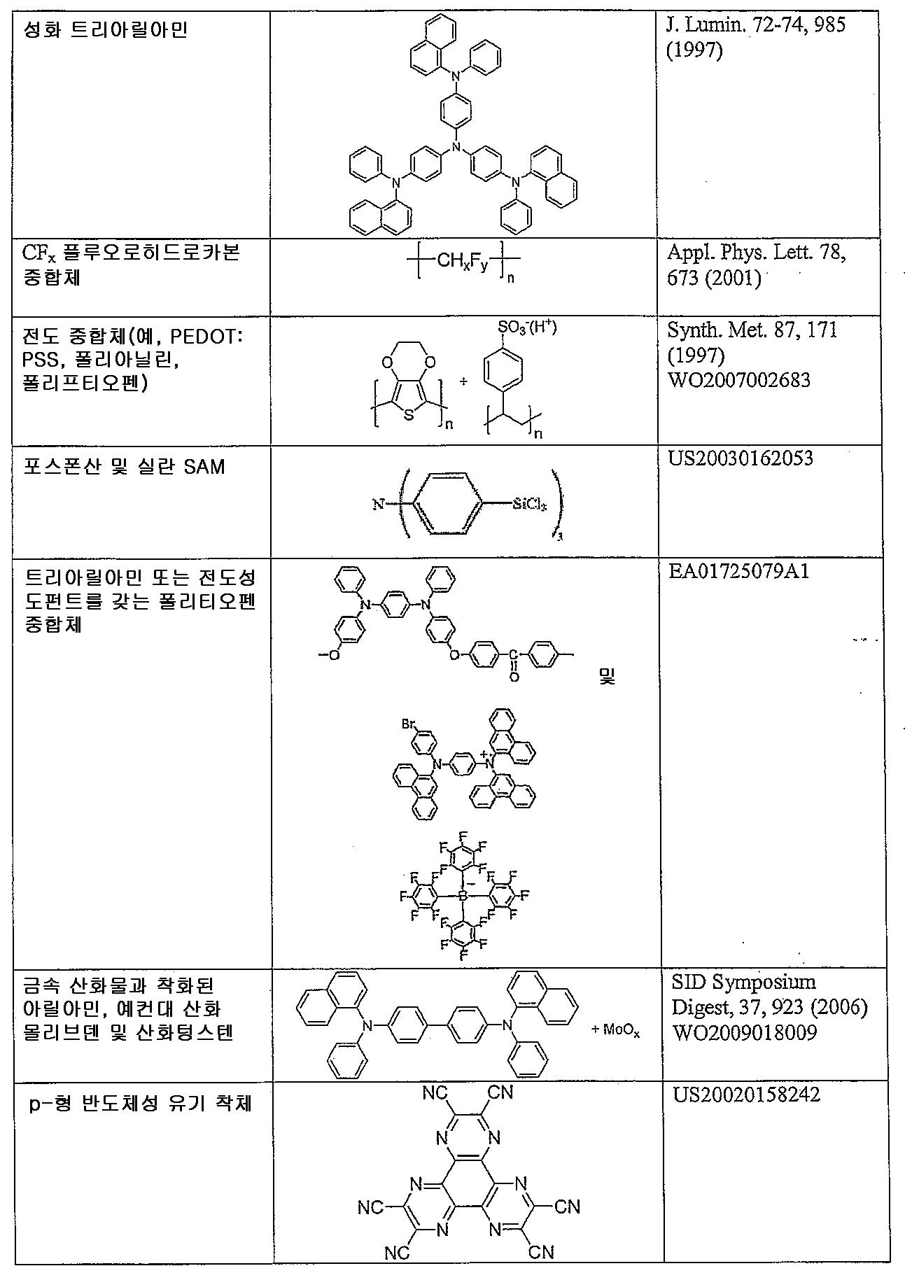 Figure 112011041668089-pct00030