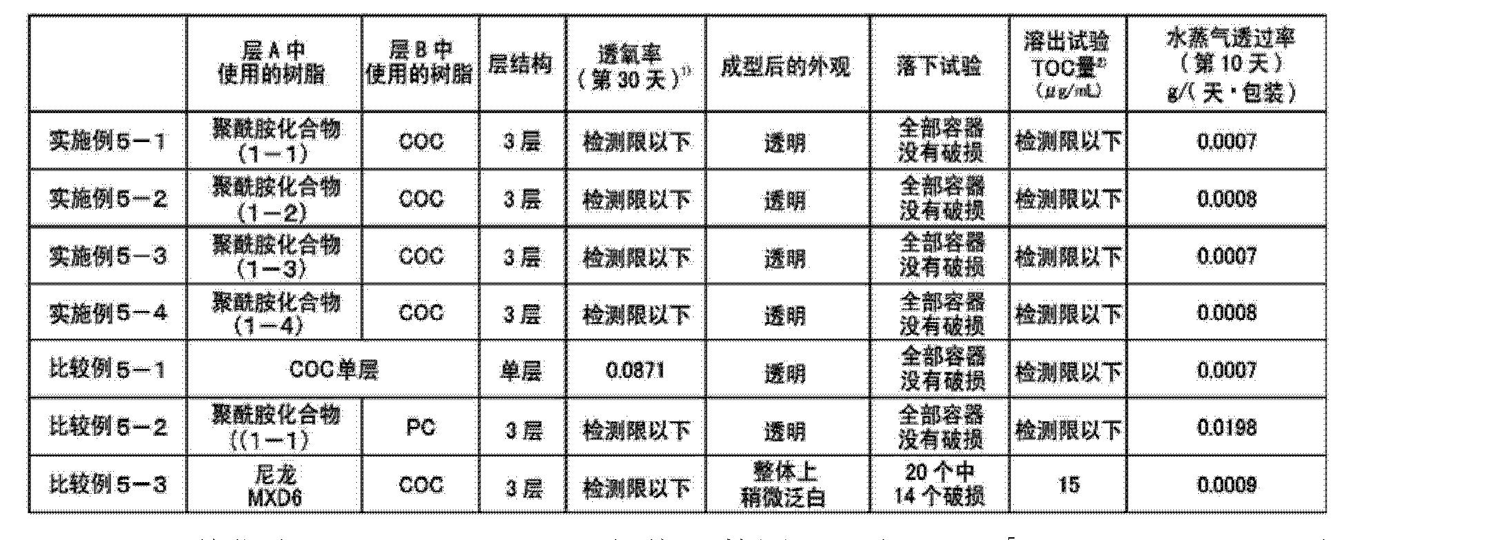 Figure CN103998523AD00541