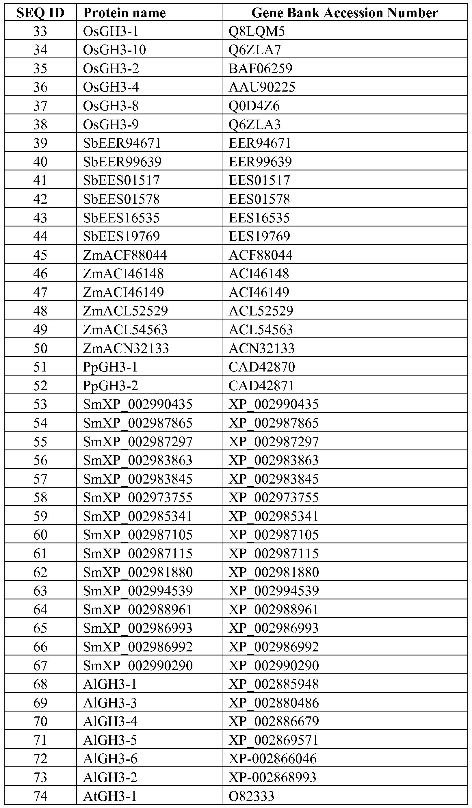 Figure imgf000073_0001