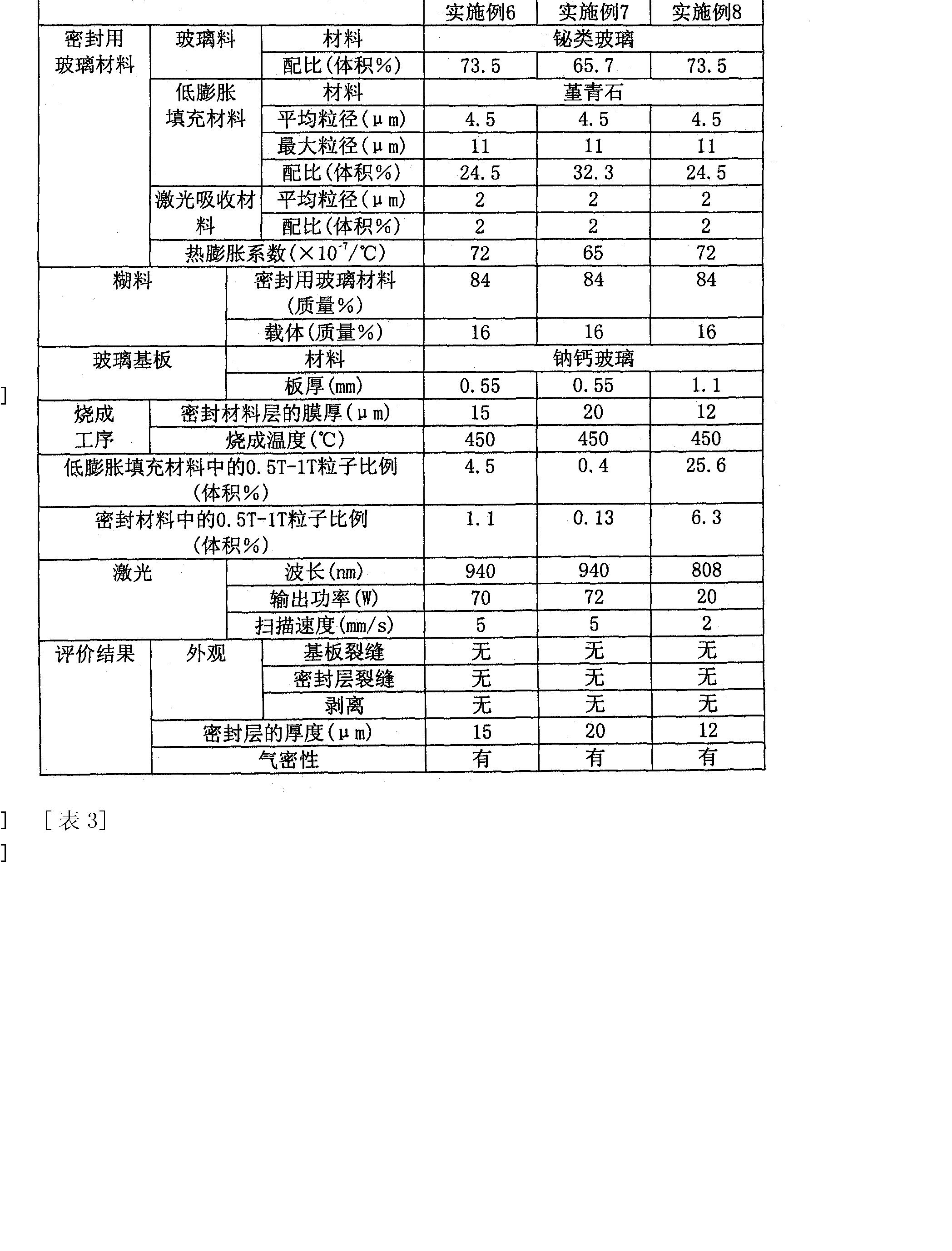 Figure CN102224115AD00201