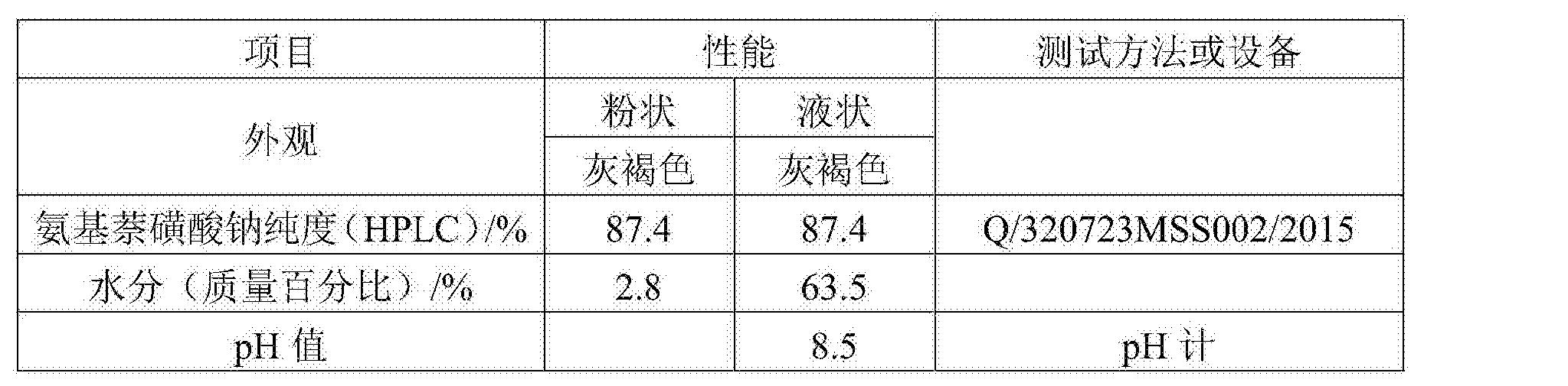 Figure CN105523674AD00112
