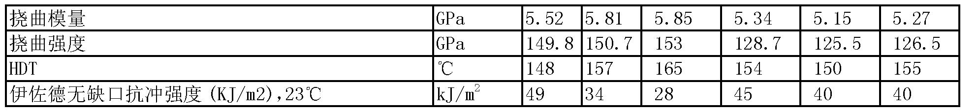 Figure CN101175804BD00161