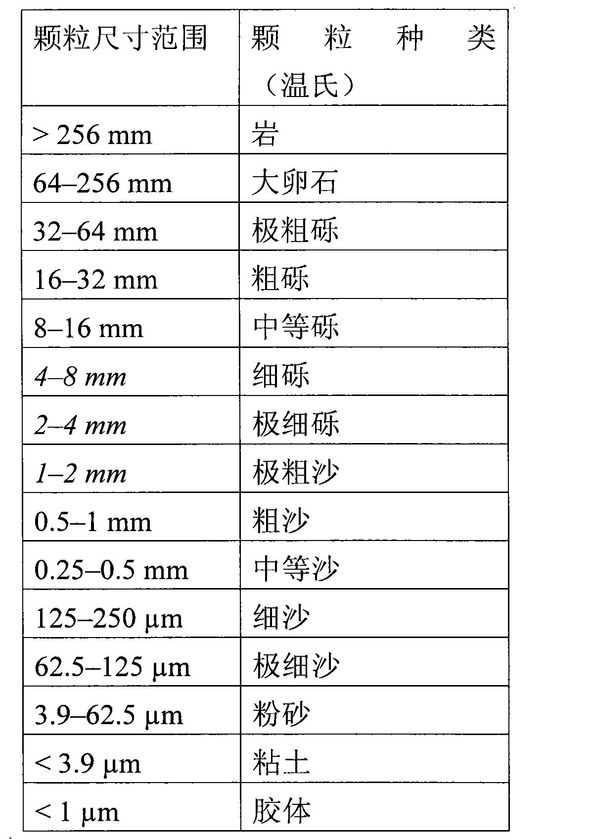 Figure CN102469795BD00071