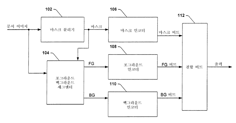 Figure R1020030018634