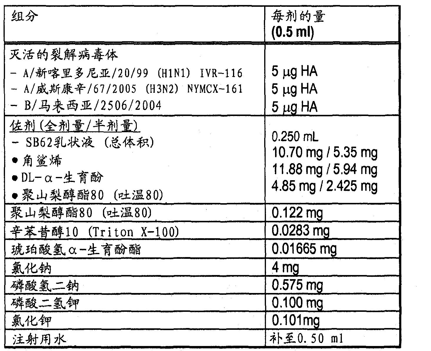 Figure CN102099052AD00261