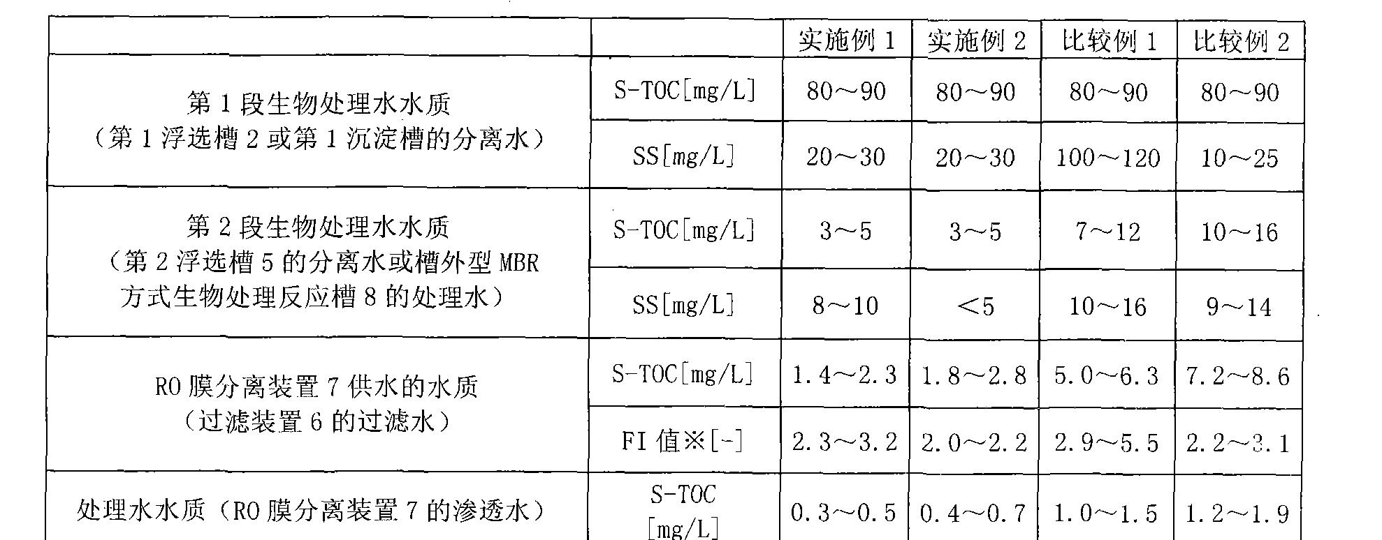 Figure CN101274809BD00141