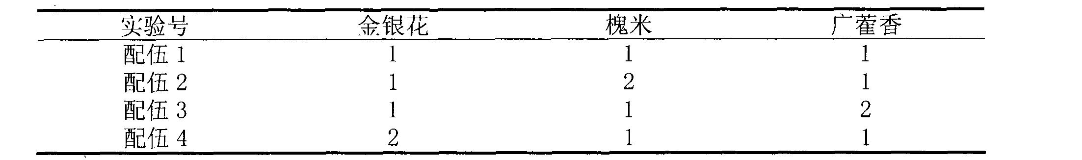 Figure CN102150704BD00101