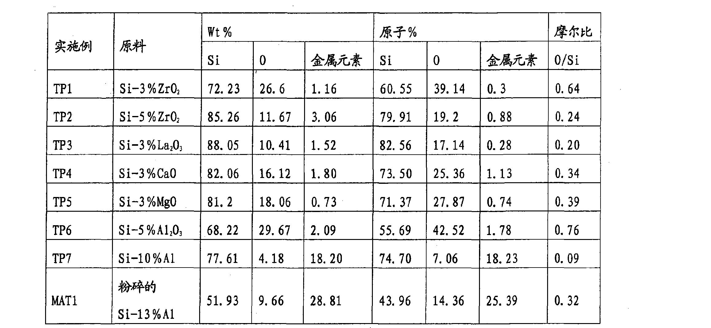 Figure CN101849306BD00381
