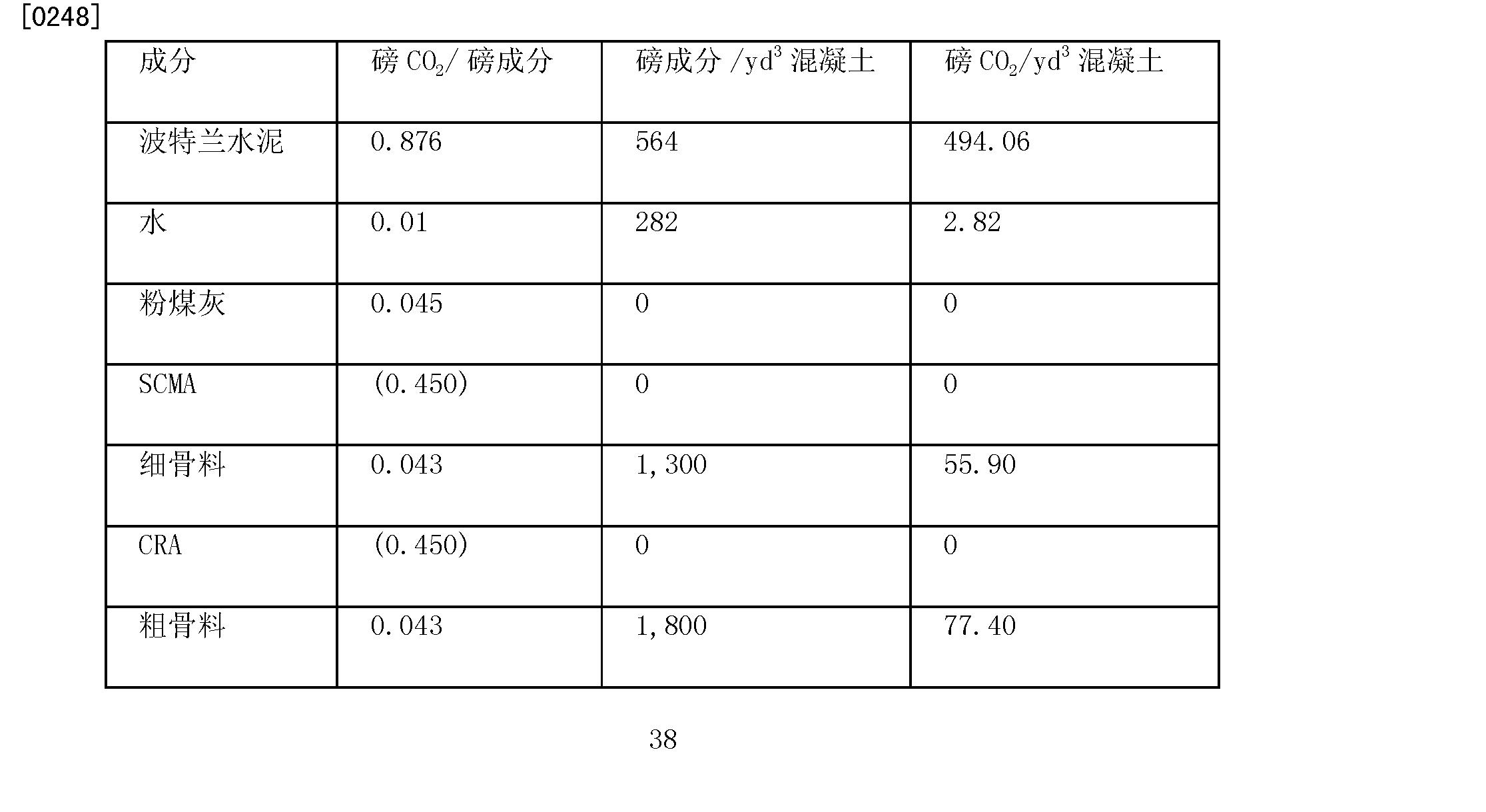 Figure CN101939269BD00381