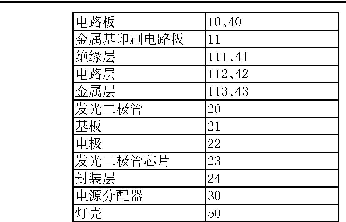 Figure CN102913803BD00041