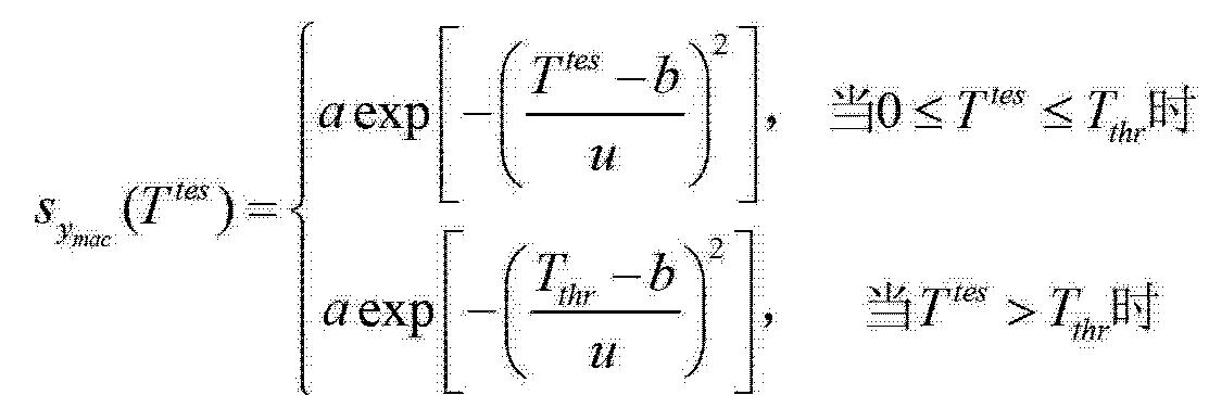 Figure CN102944583AD00272