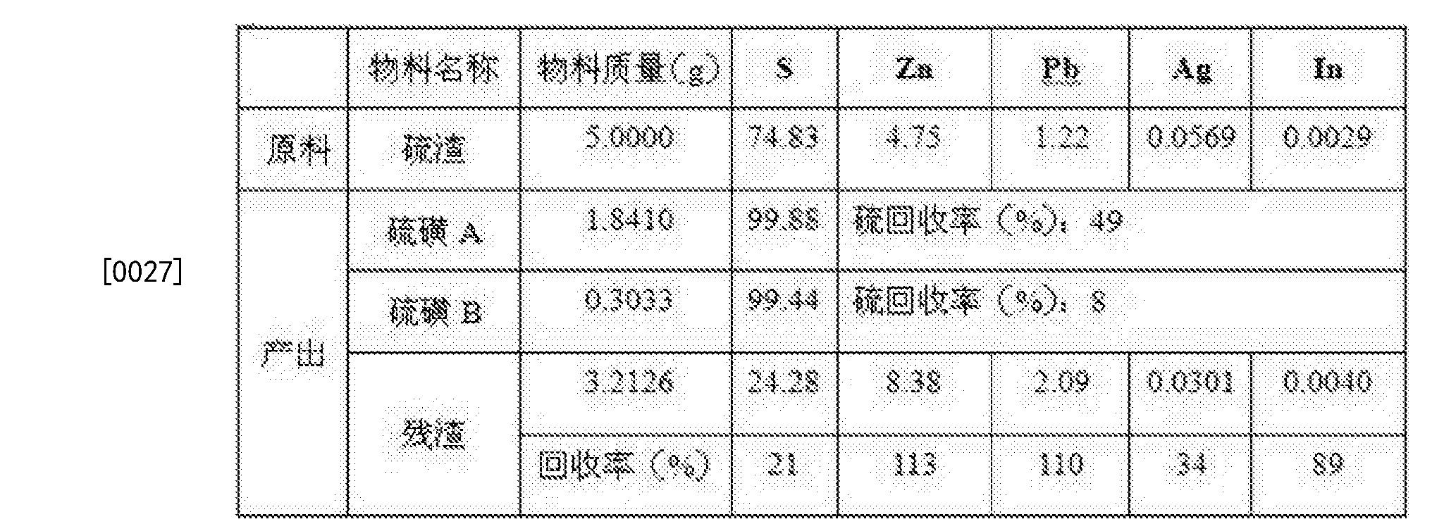 Figure CN104195345BD00061