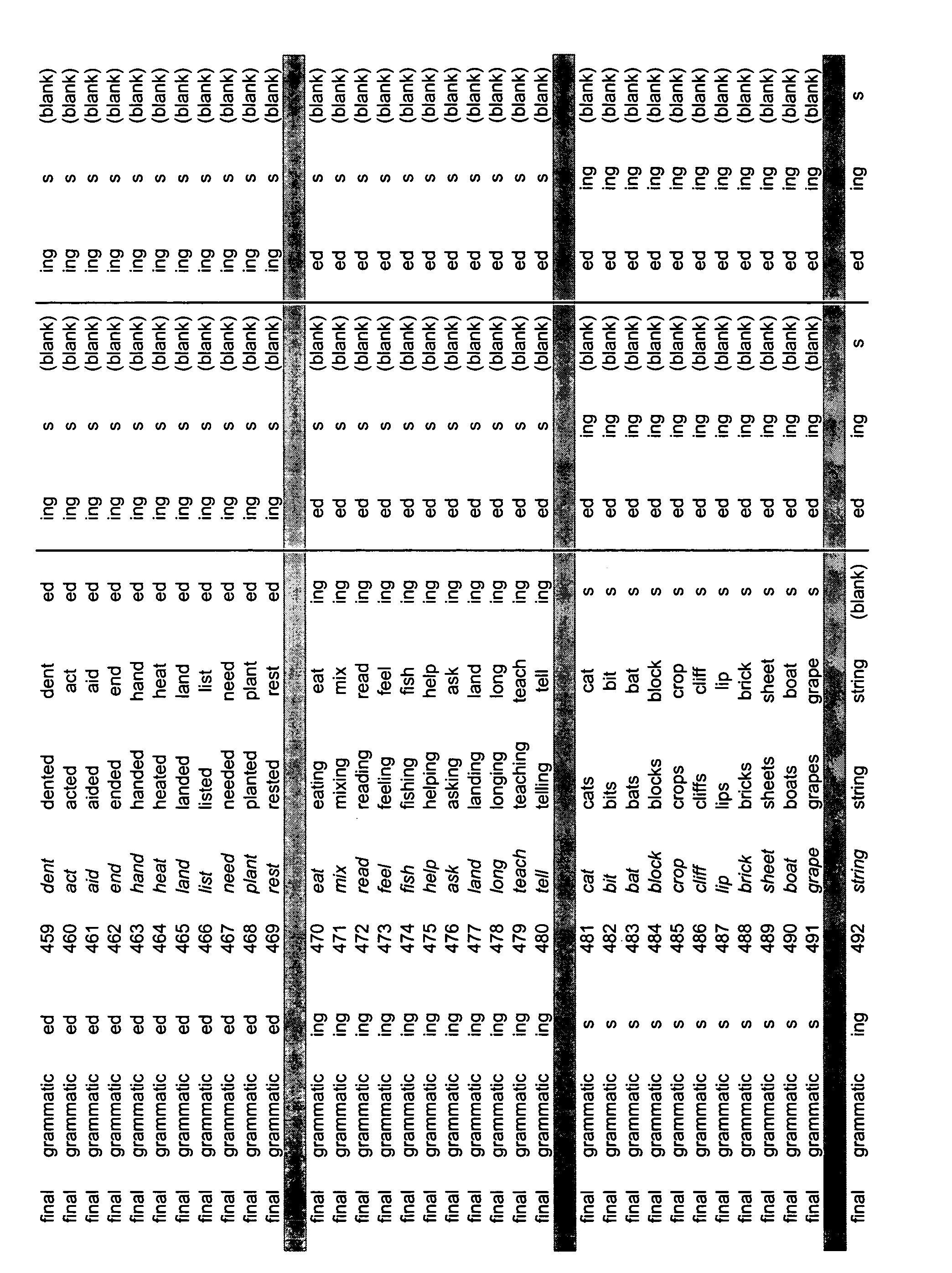 Figure US20050153263A1-20050714-P00066