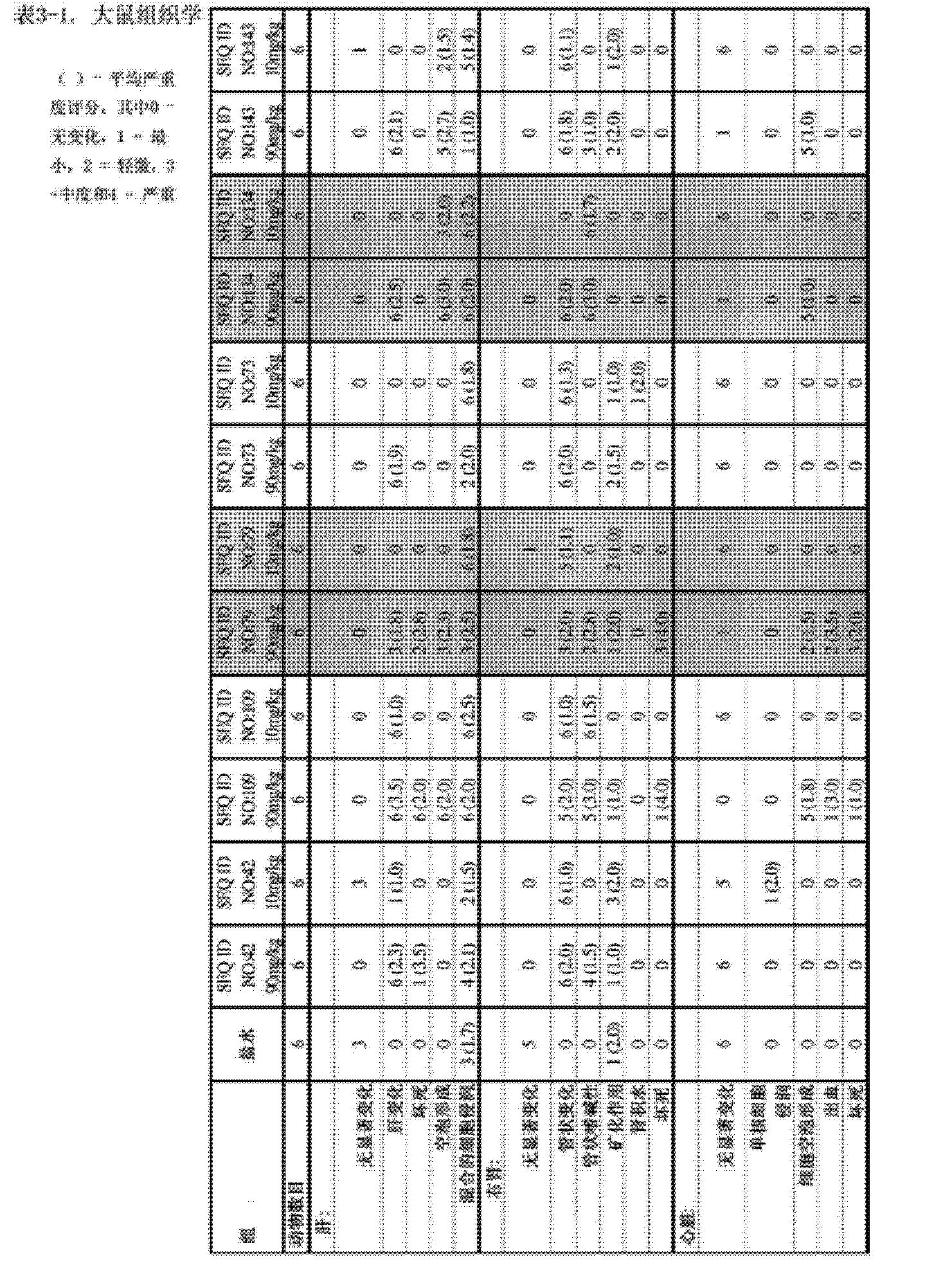 Figure CN103153346AD00941