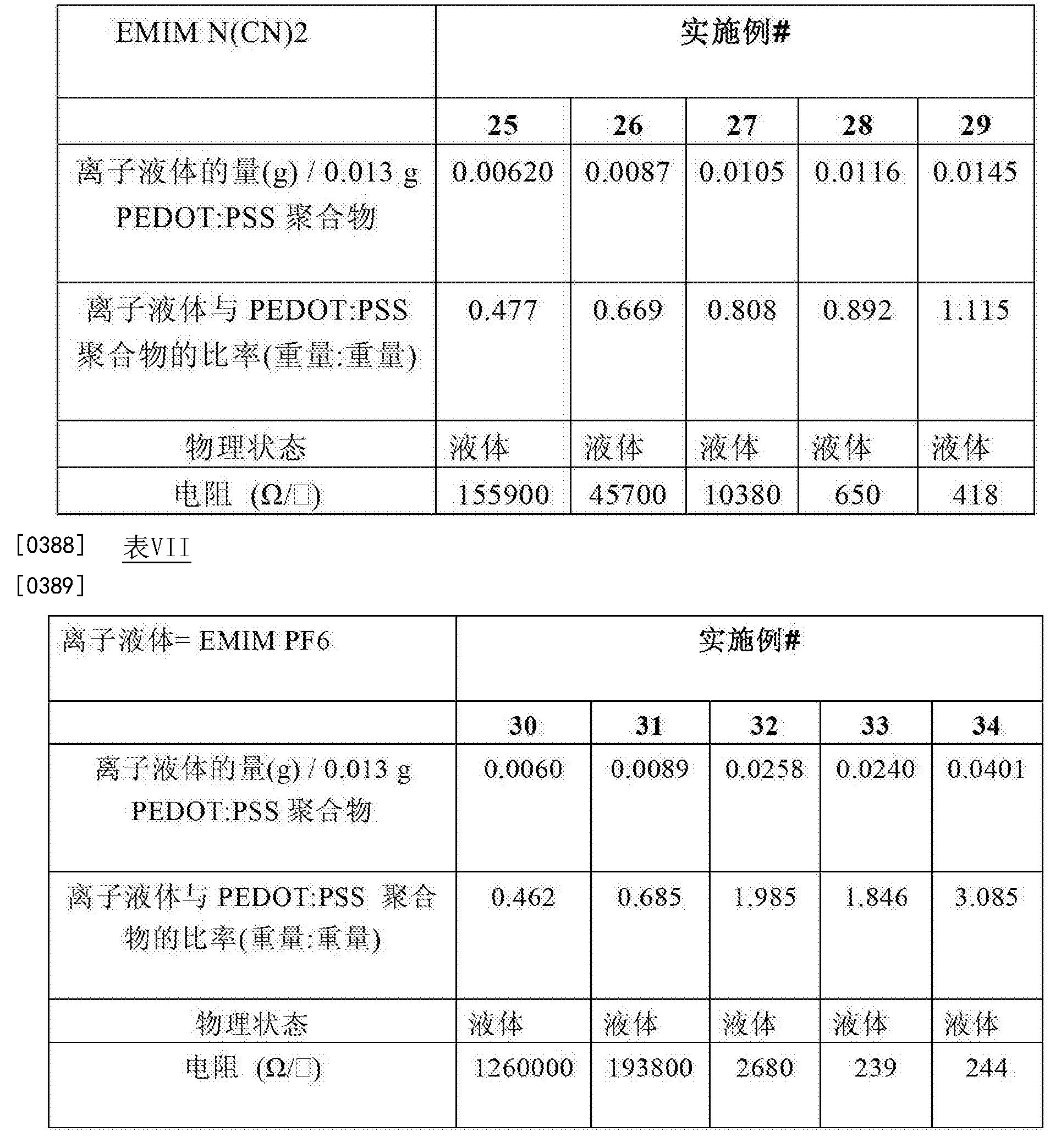 Figure CN103493145BD00371