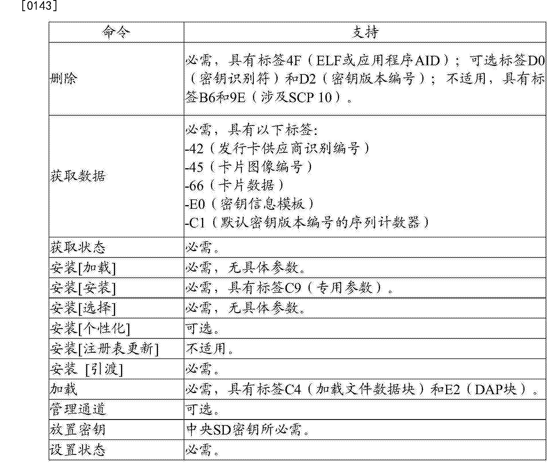 Figure CN104025507BD00171