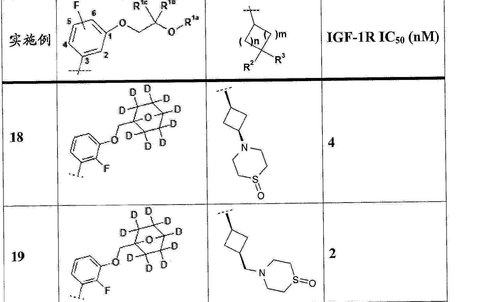 Figure CN103492390AD00781