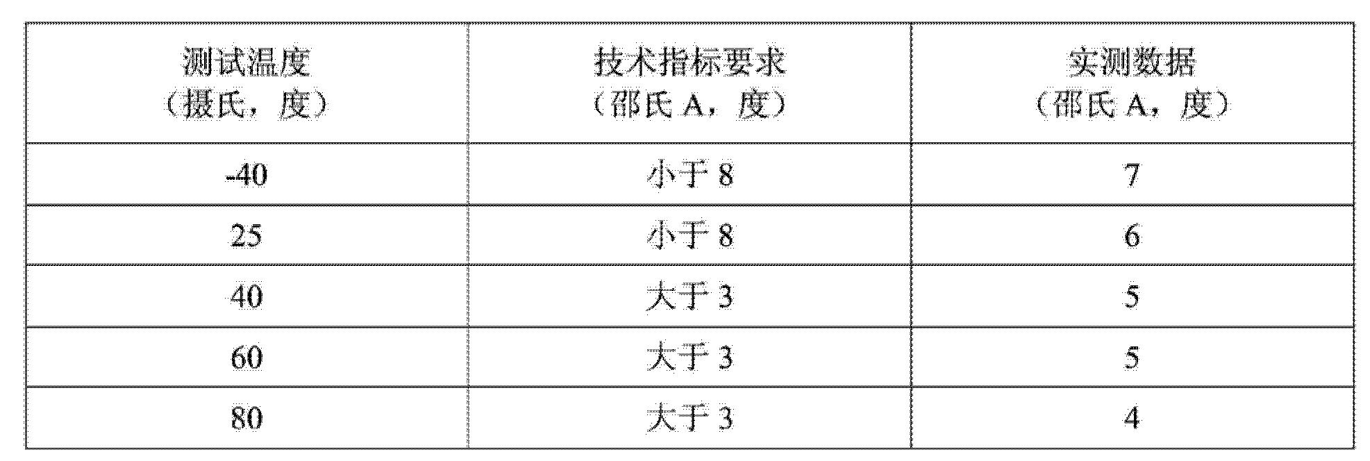 Figure CN104004344AD00142