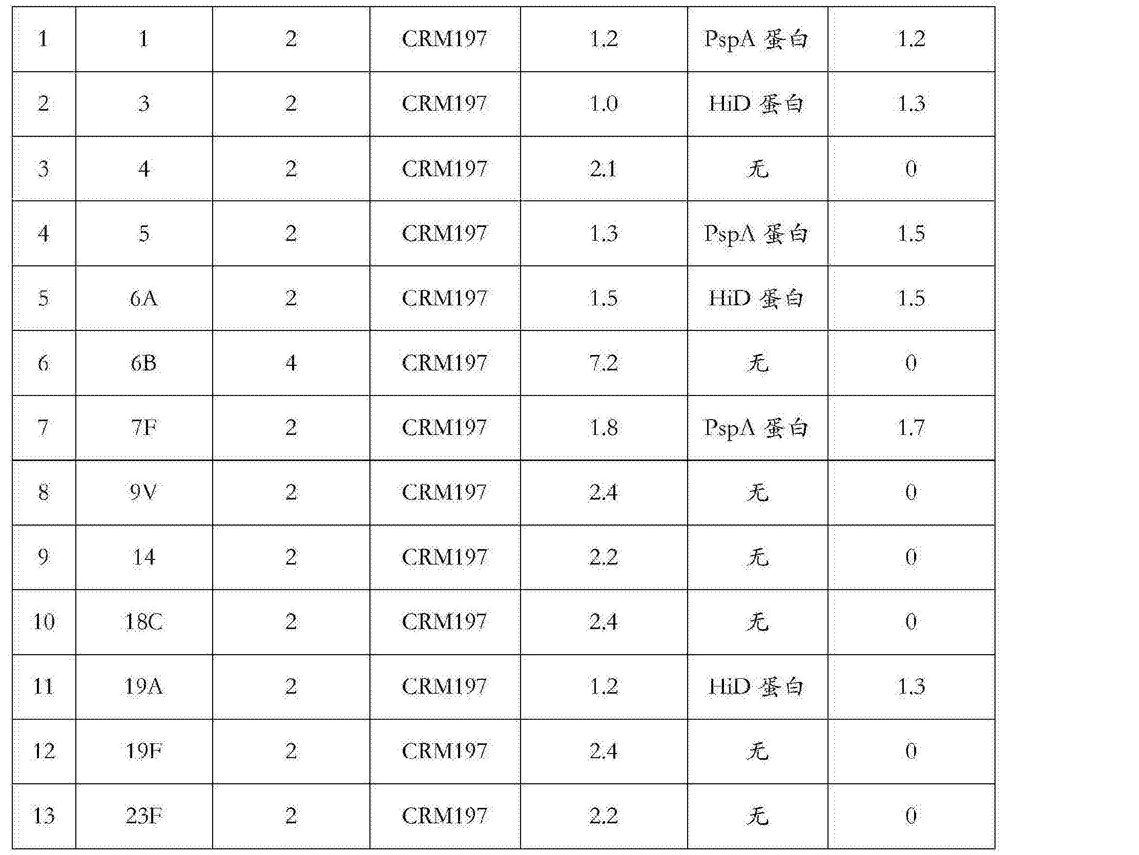 Figure CN103893751BD00101