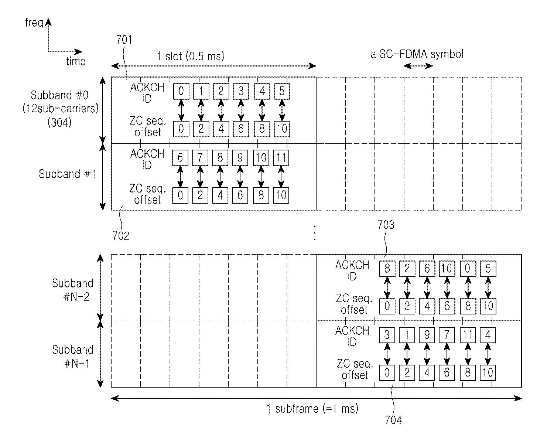Figure R1020070060482
