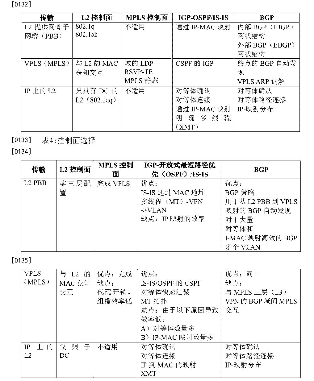 Figure CN103270736BD00201