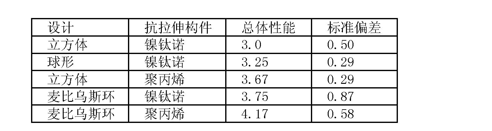 Figure CN101677821BD00102