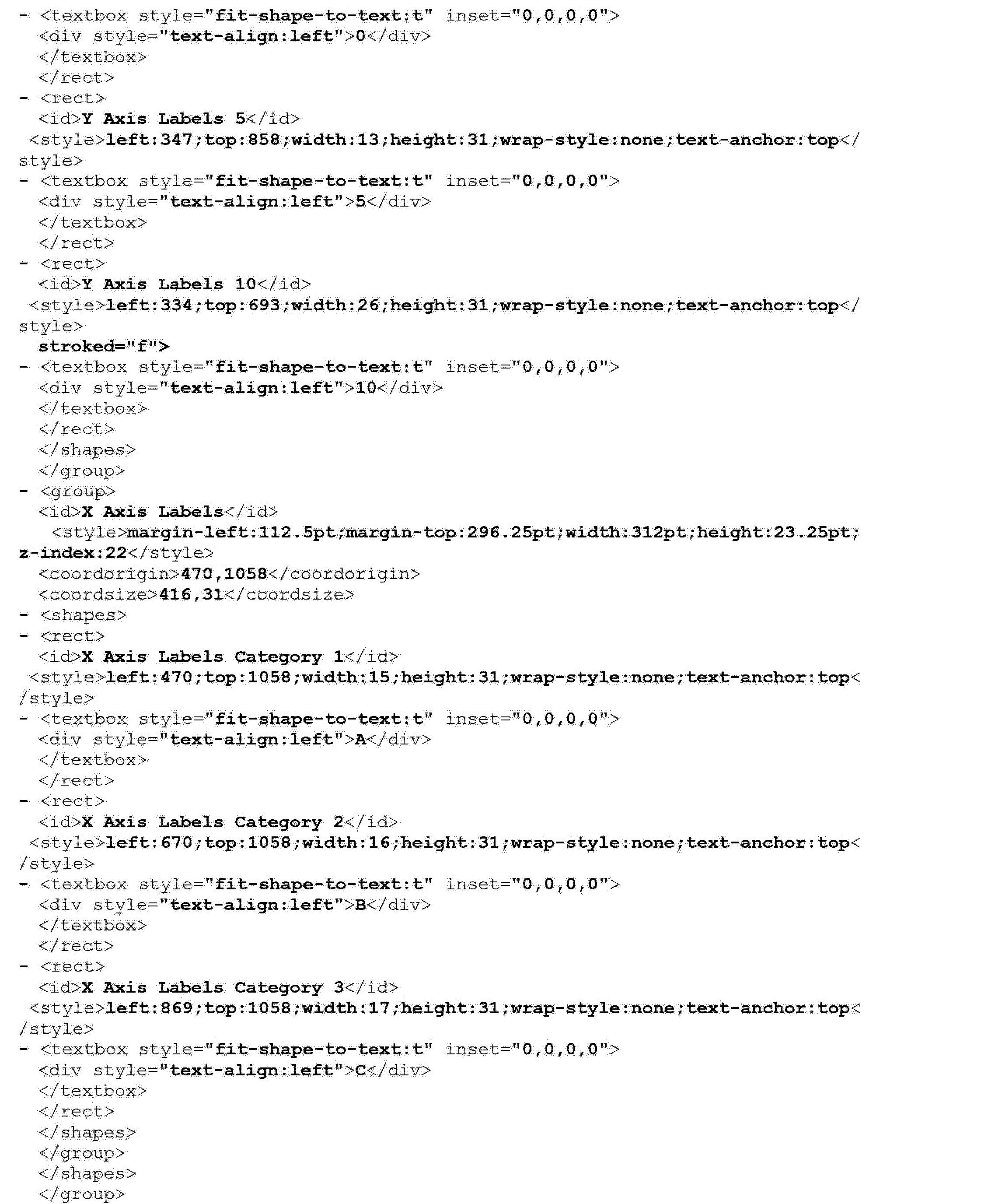 Figure CN102081522BD00141