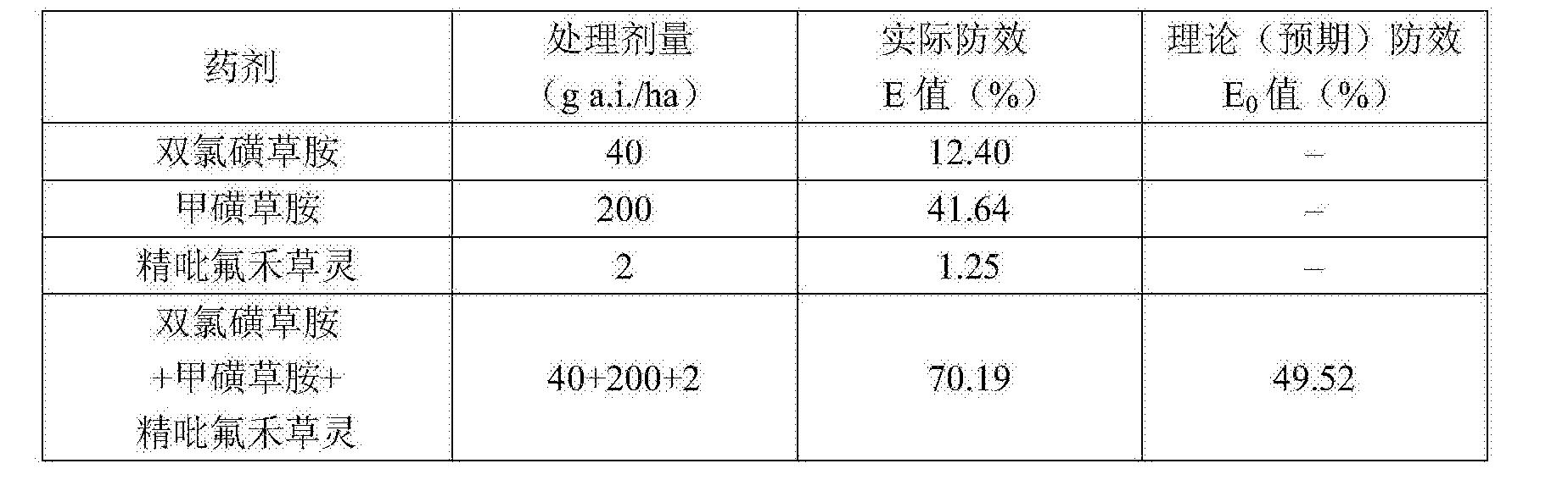 Figure CN108651491AD00084