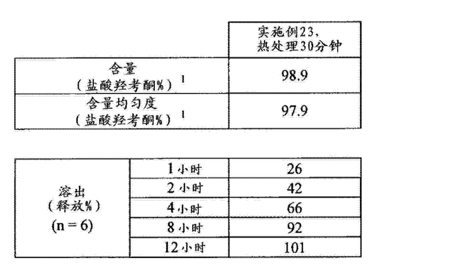 Figure CN102688241AD01361