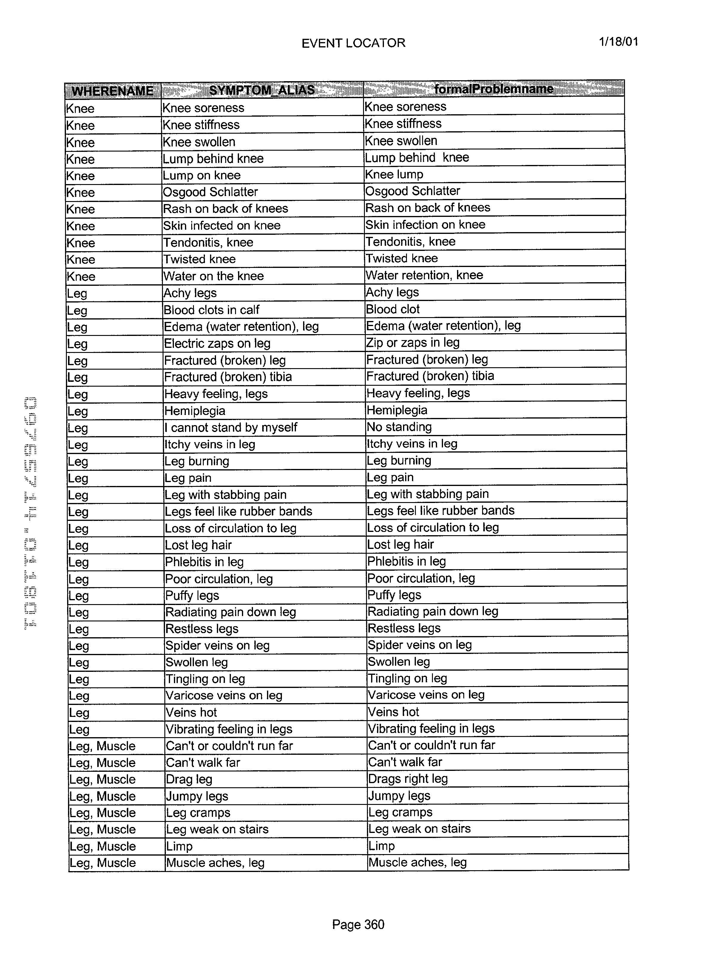 Figure US20030061072A1-20030327-P00361