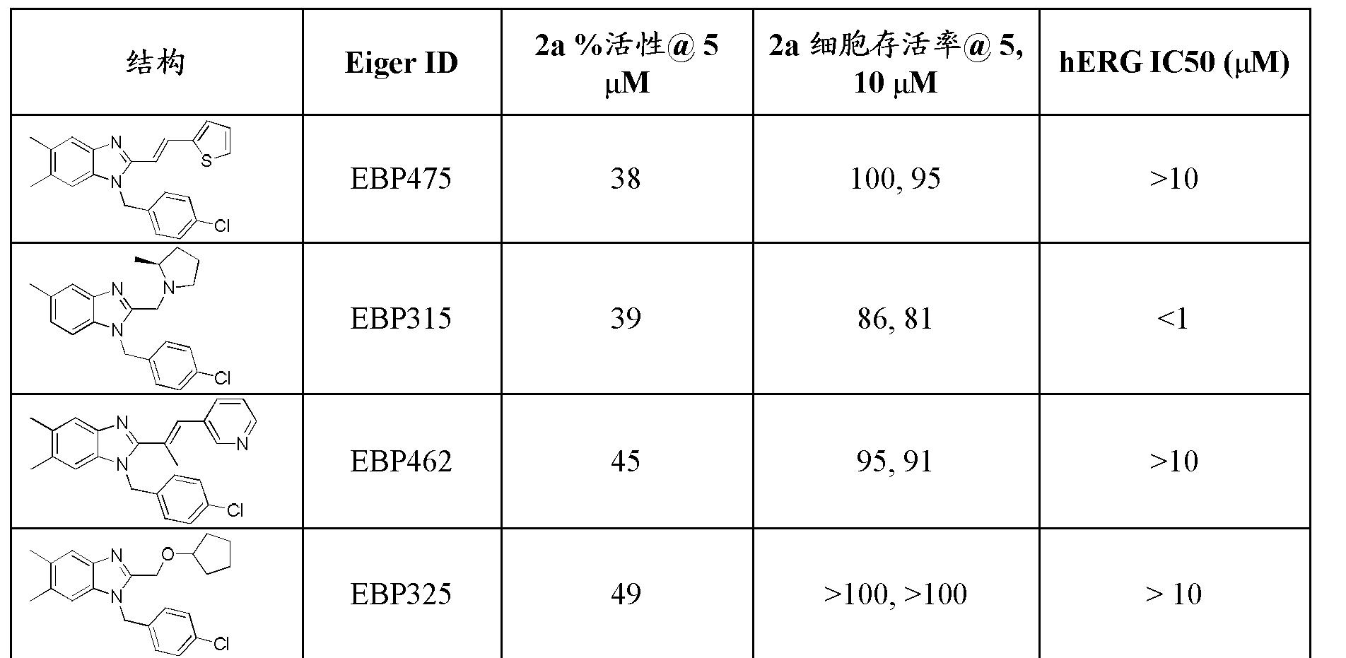 Figure CN102448458BD01182