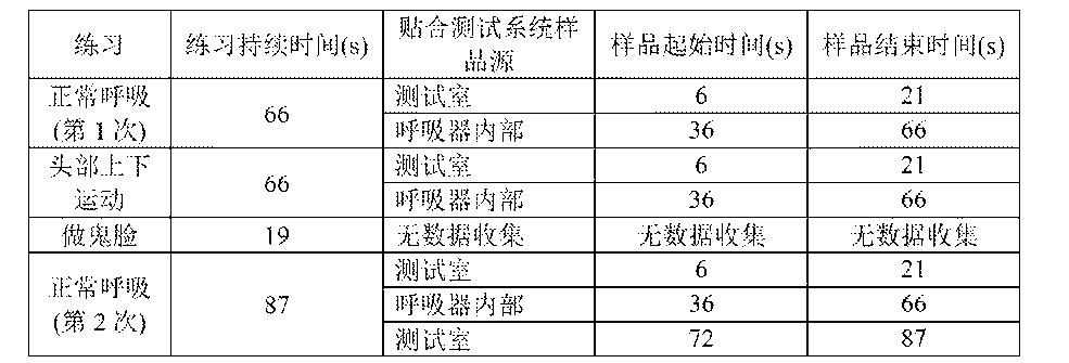 Figure CN102958570BD00121