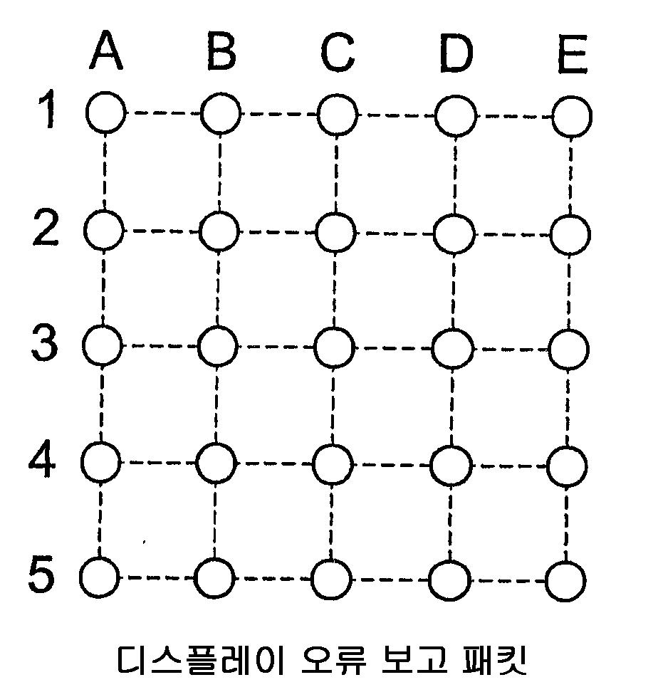 Figure 112006038087534-pct00002
