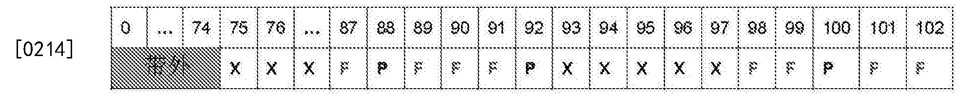 Figure CN107181660AD00261