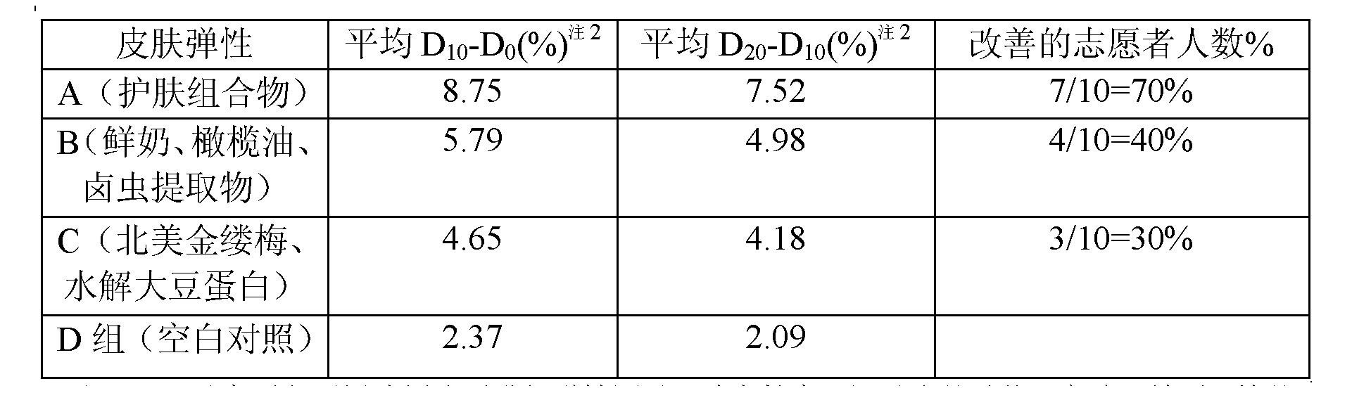 Figure CN102406581AD00081