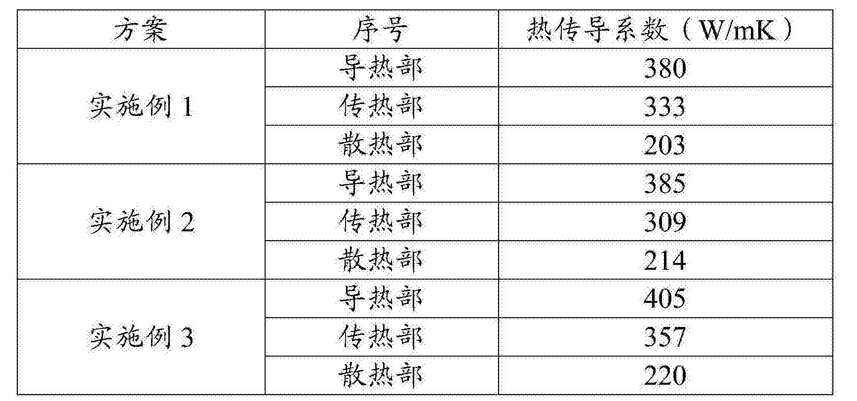 Figure CN104089262BD00111