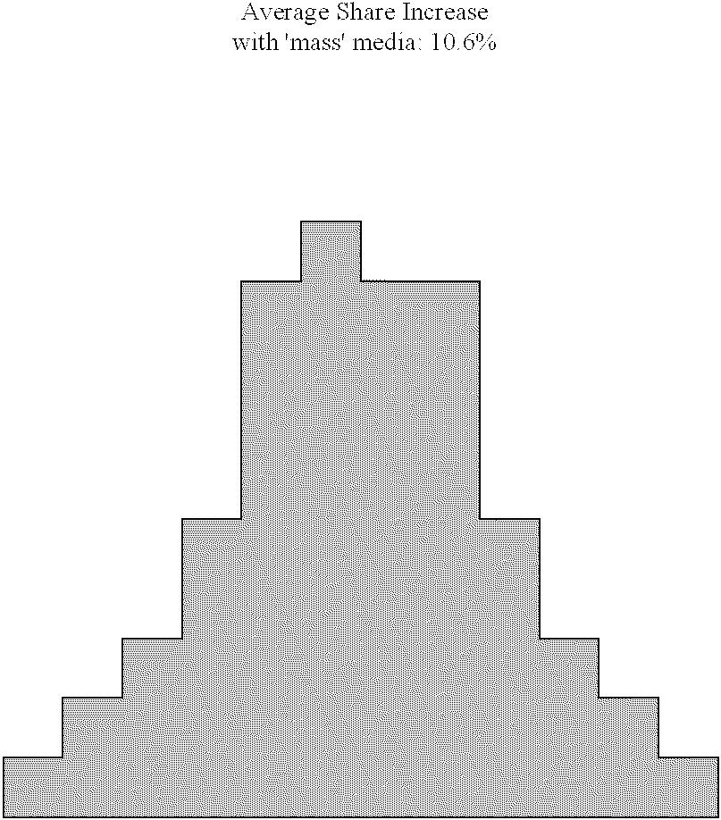 Figure US07158943-20070102-C00005