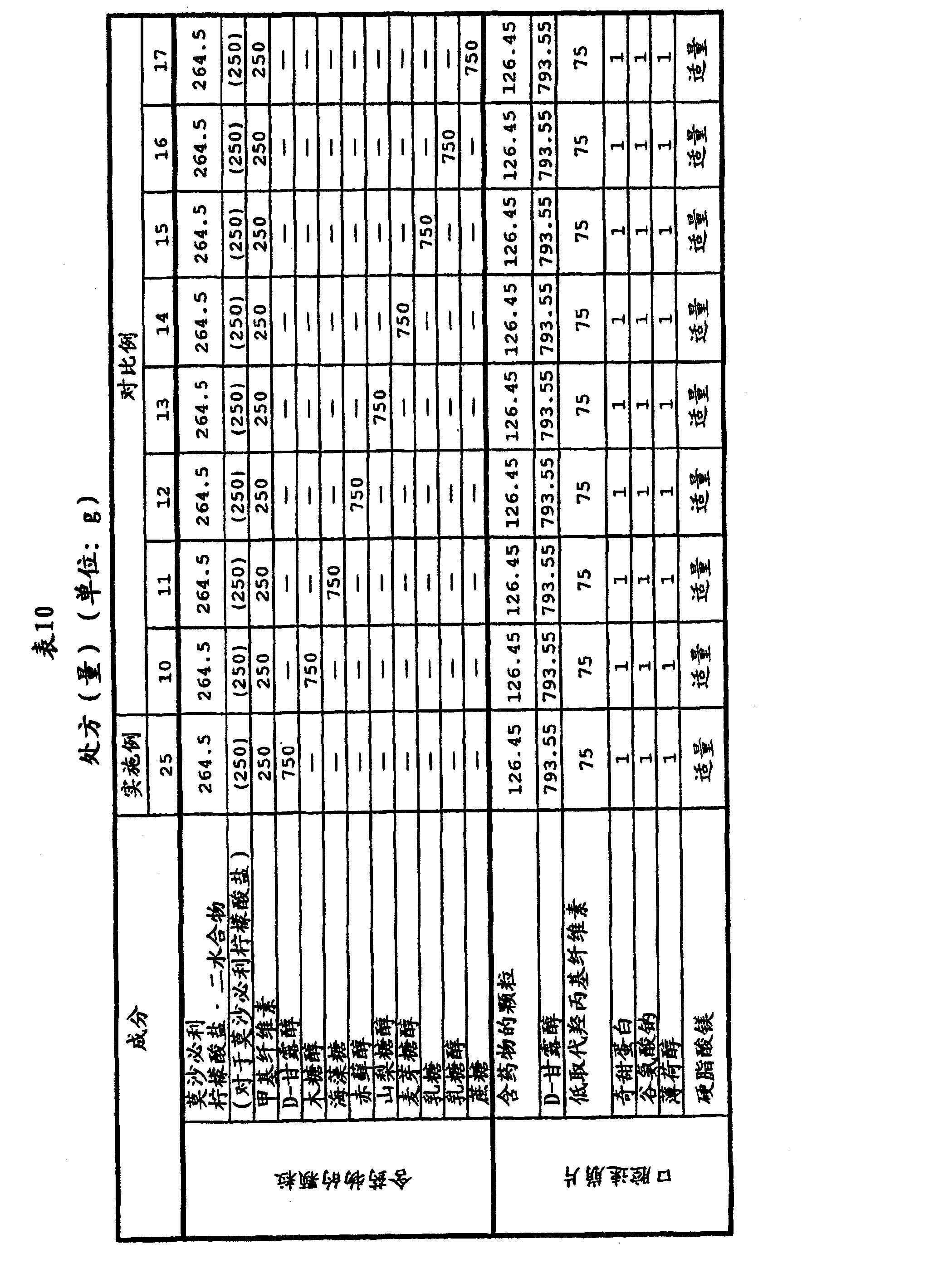 Figure CN1913876BD00201