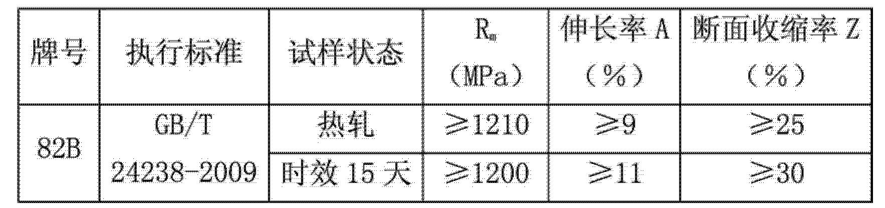 Figure CN102876983BD00083