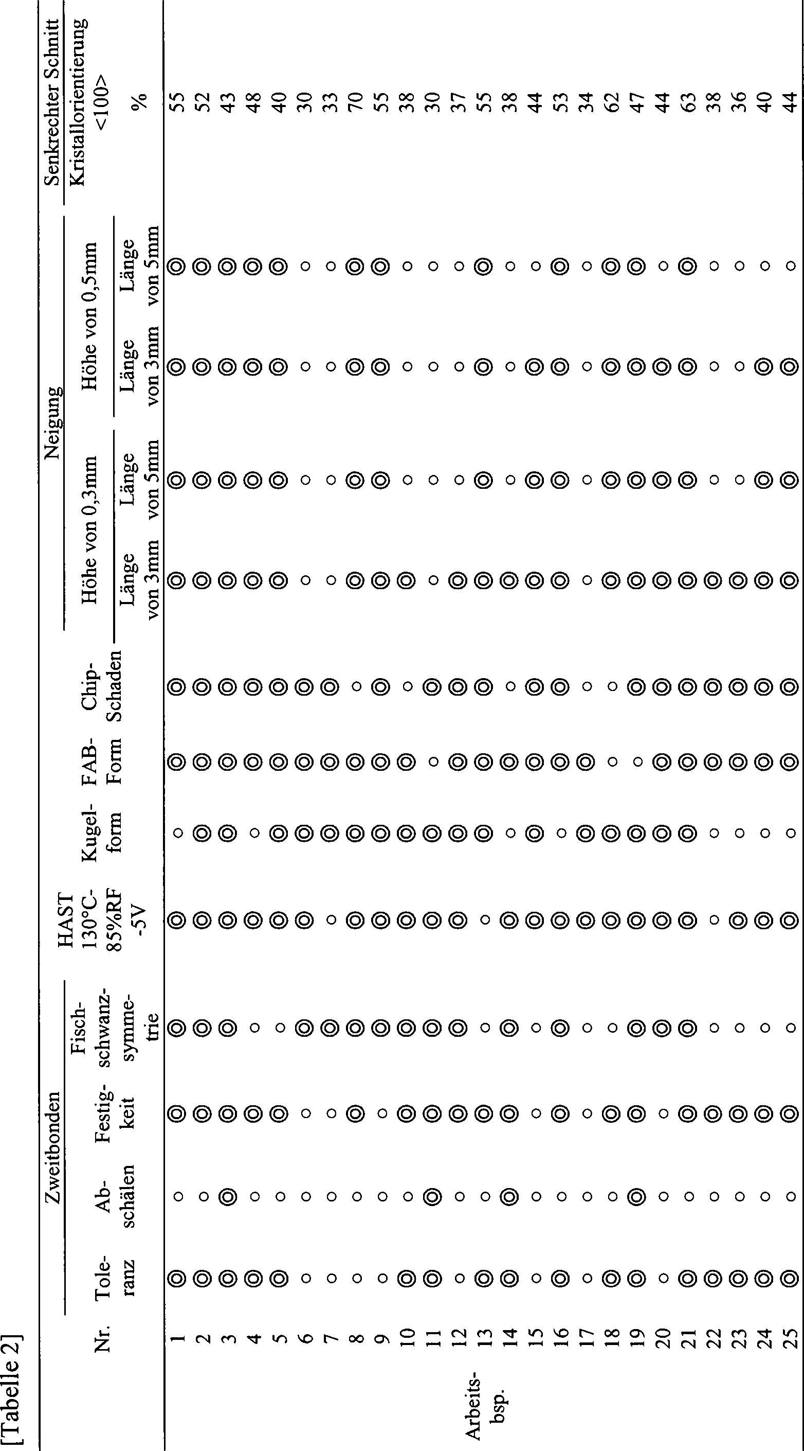 Figure DE112015005172T5_0003