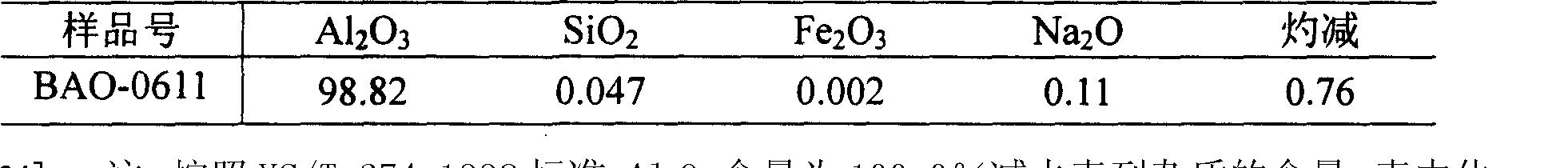 Figure CN101041450BD00061