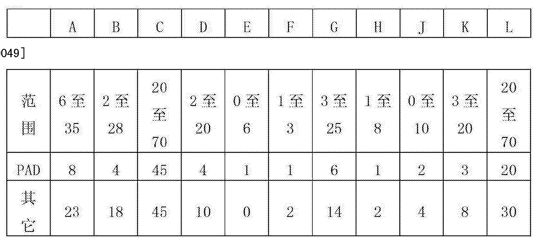 Figure CN103381102BD00091