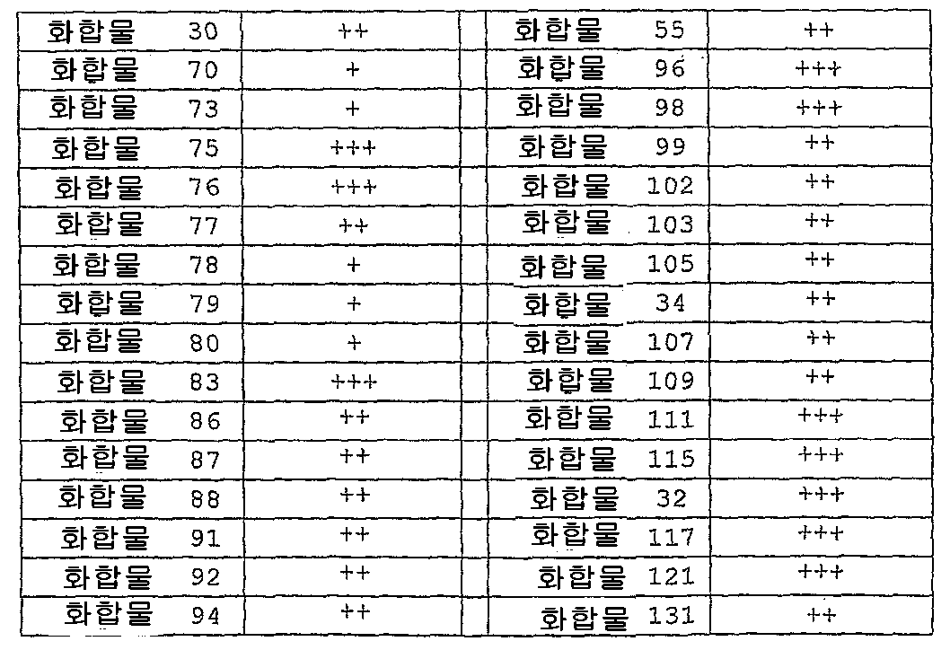 Figure 112013069739518-pat00131